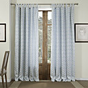 (Two Panels) Geometric Classic Jacquard Energy Saving Curtains